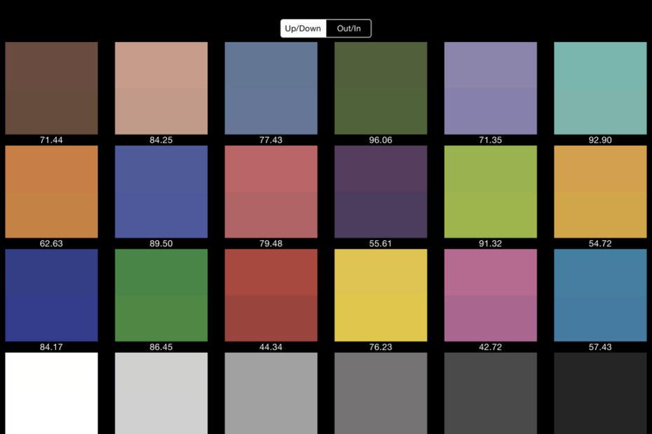 Farbtest Tabelle