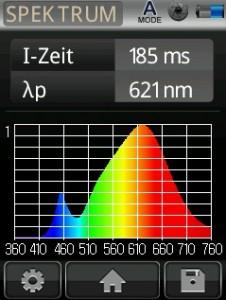 Mk350N UPRtek Spektrometer BulLED Spektrum