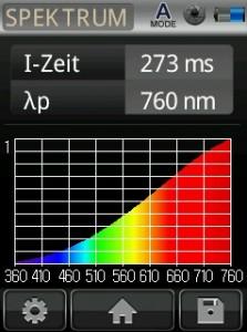 Mk350N UPRtek Spektrometer Glühlampe Spektrum