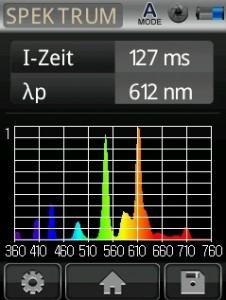 Mk350N UPRtek Spektrometer Leuchtstofflampe Spektrum