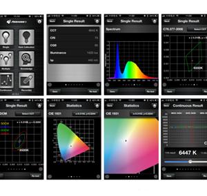 Lichtspektrum Messwerte von LED
