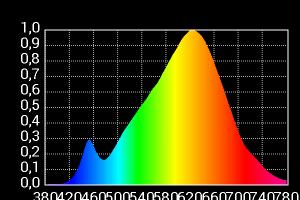 Asensetek mit LEDON LED Spektrum