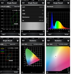 smart spektrophotometer Lighting Passport Diagramme