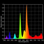 Spektrum Energiesparlampe