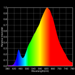 Spectrum LEDON Lampe