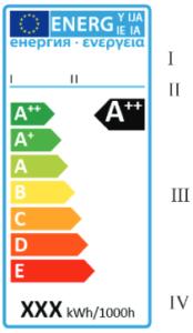 Energielabel Muster aus EU Verordnung