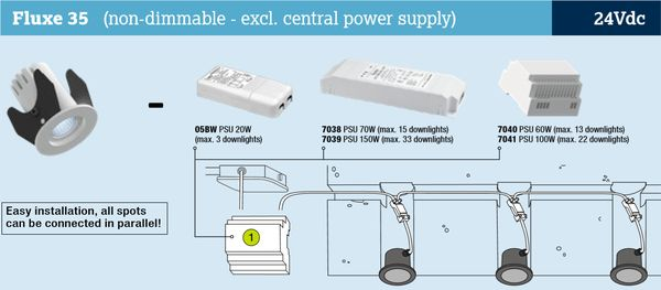 24V power supplies for Illuxtron mini downlight series
