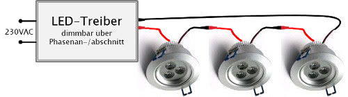 LED Downlights an Phasendimmer