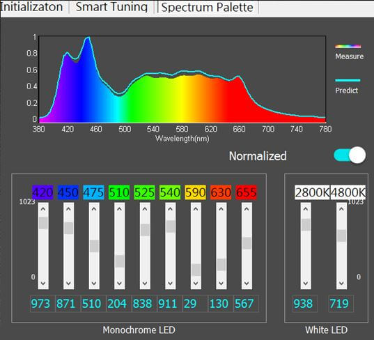 Lichtspektrum variieren mit Light Cube von Asensetek