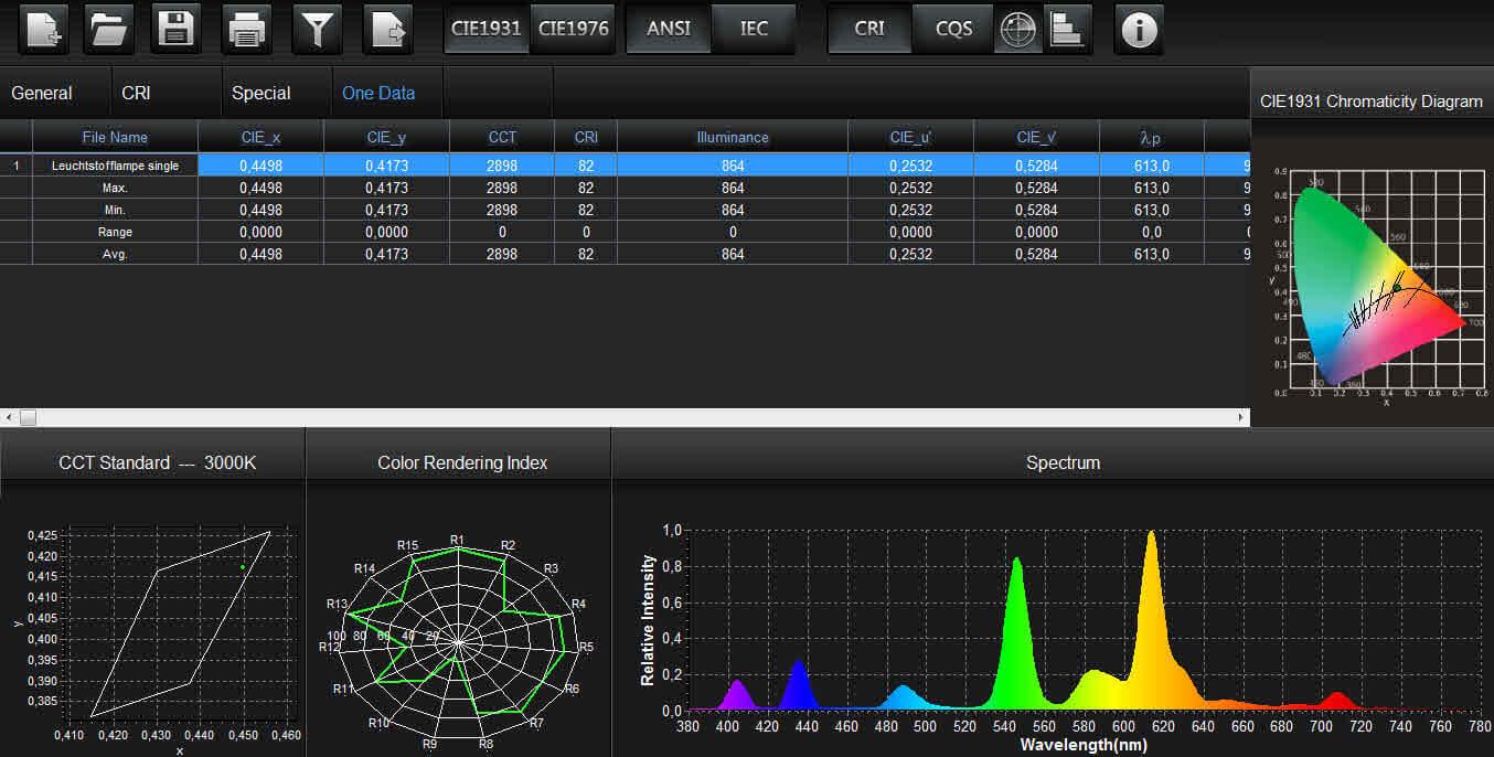 Handheld Lichtmessgerät LightingPassport für Spectrum Genius