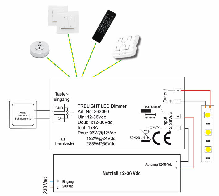LED Funk Dimmer TRELIGHT Serie