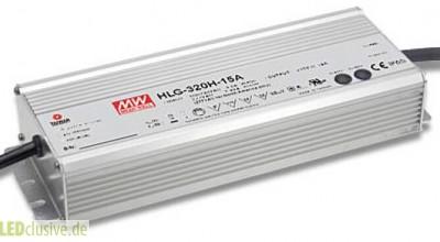 -B- IP67, Über 1-10V, PWM oder Poti dimmbar