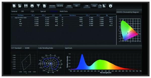 Lichtspektrum am PC auswerten