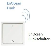 DALI Funk